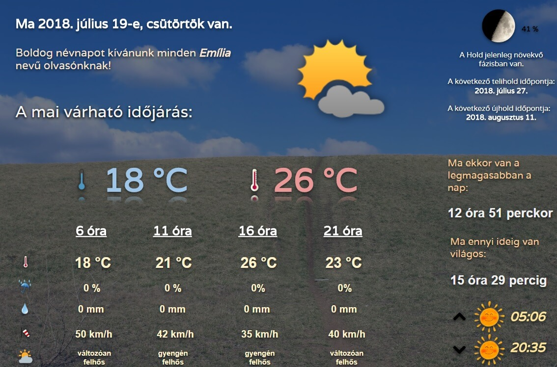 Mai időjárás